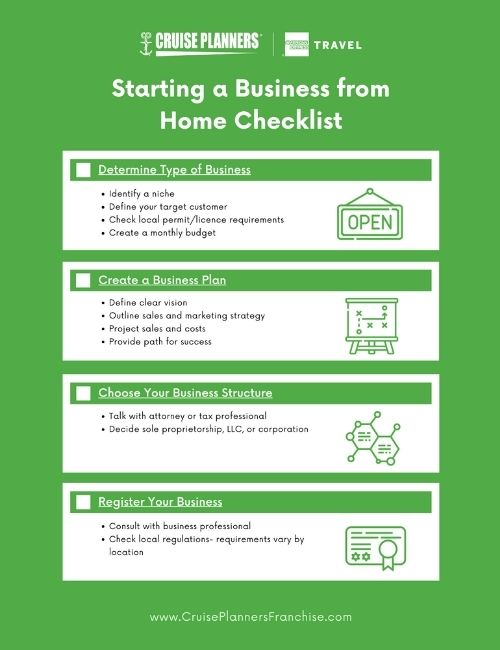 Starting a Business from Home Checklist